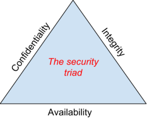 The Security Triad